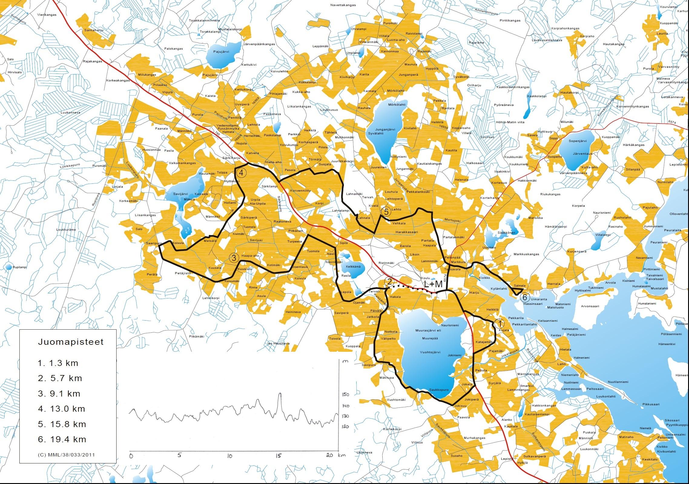 Kartta Profiili Muurasjarven Maalaismaraton